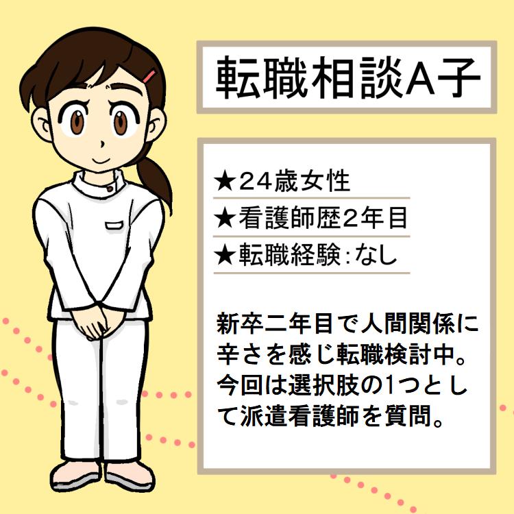 看護師転職相談A子(2)