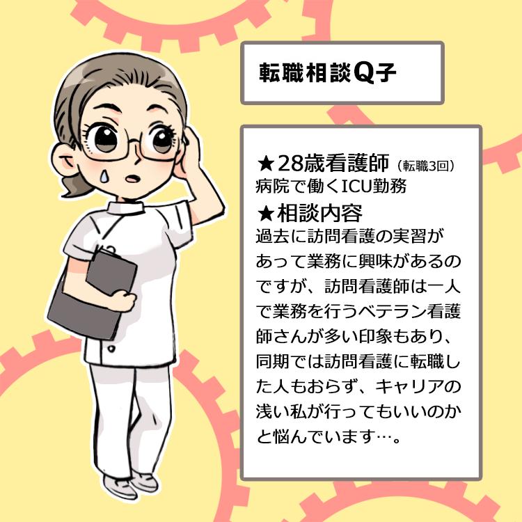 看護師転職相談Q子