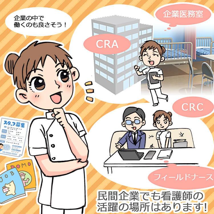民間企業の看護師求人