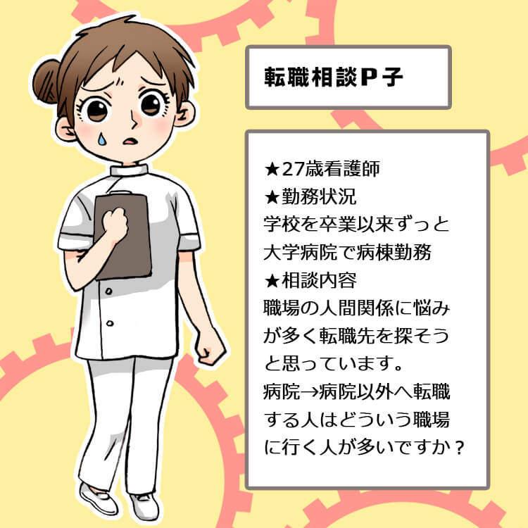 看護師転職相談P子