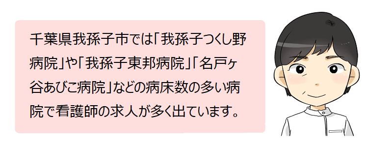 我孫子市(千葉県)の看護師採用情報