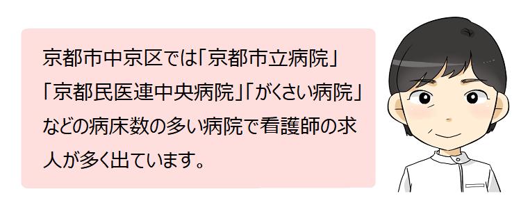 京都市中京区(京都府)の看護師採用情報